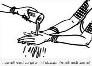 Clean Hand Wash
